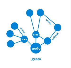Imagen tomada de http://www.kasperu.com/courses/BG031/I/default.htm con fines ilustrativos